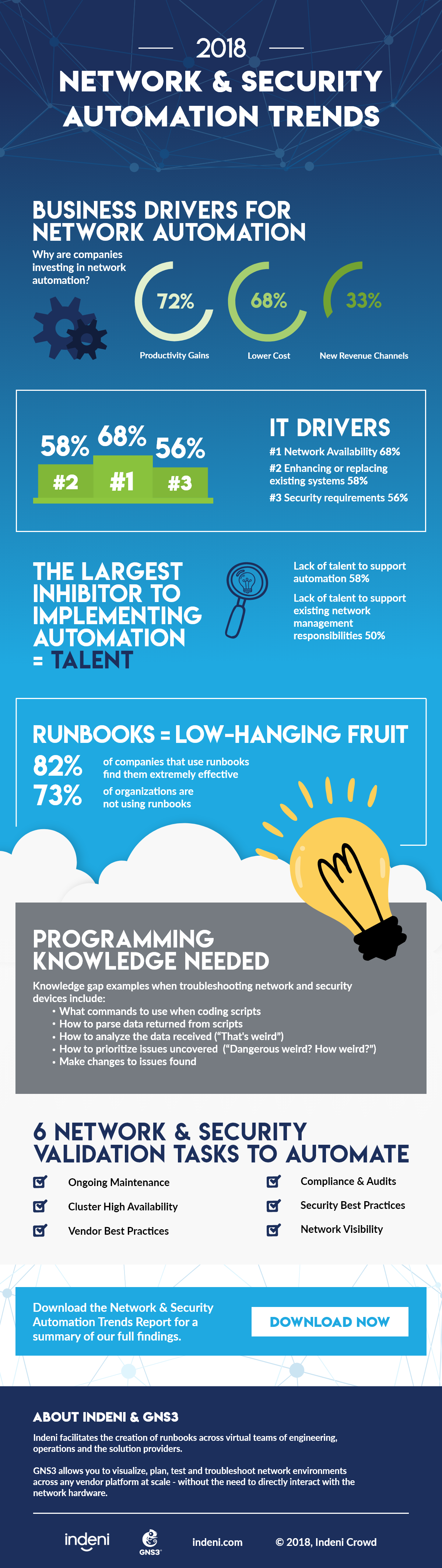 network-security-automation-trends-2018-infographic.png